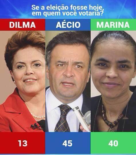 A pesquisa da fanpage do site feira de Caruaru aponta Marina como presidenta!
