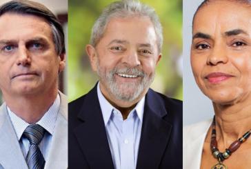 Datafolha: Lula lidera; Bolsonaro e Marina empatam em 2º lugar